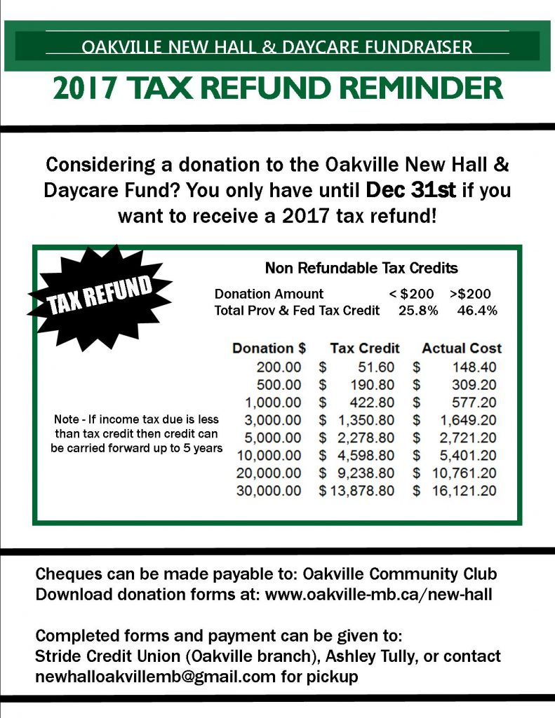 A reminder poster that you only have until Dec 31 to donate for a 2017 tax credit